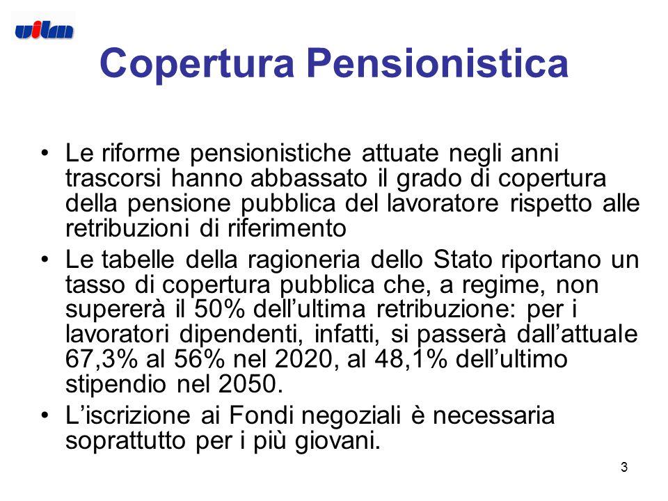 3 Copertura Pensionistica Le riforme pensionistiche attuate negli anni trascorsi hanno abbassato il grado di copertura della pensione pubblica del lavoratore rispetto alle retribuzioni di riferimento Le tabelle della ragioneria dello Stato riportano un tasso di copertura pubblica che, a regime, non supererà il 50% dell'ultima retribuzione: per i lavoratori dipendenti, infatti, si passerà dall'attuale 67,3% al 56% nel 2020, al 48,1% dell'ultimo stipendio nel 2050.