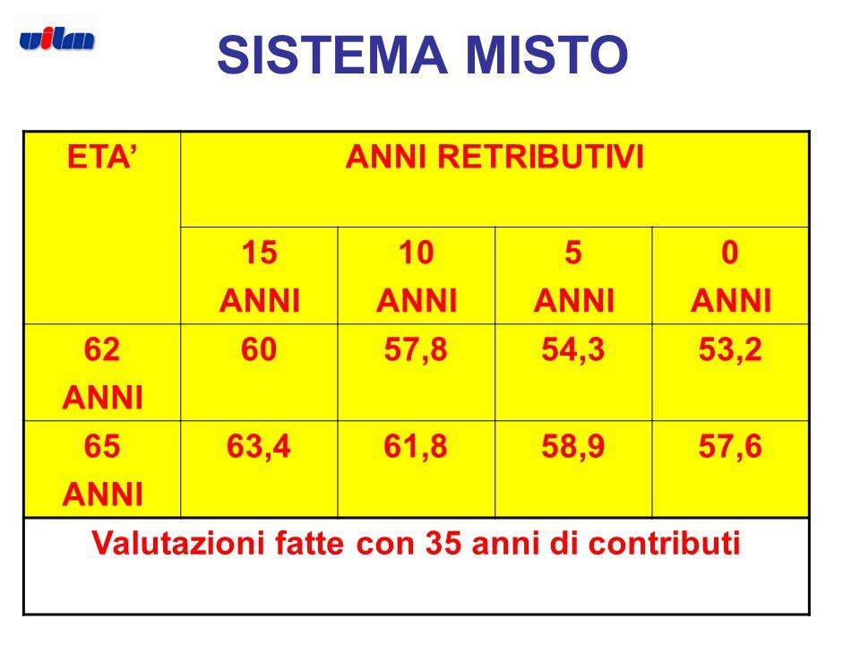 4 SISTEMALORDINETTI METODO RETRIBUTIVO67.2 %76.6 % METODO CONTRIBUTIVO A 62 ANNI 52.4%61.3% METODO CONTRIBUTIVO A 65 ANNI 57.6 %66.4% Valutazioni fatt