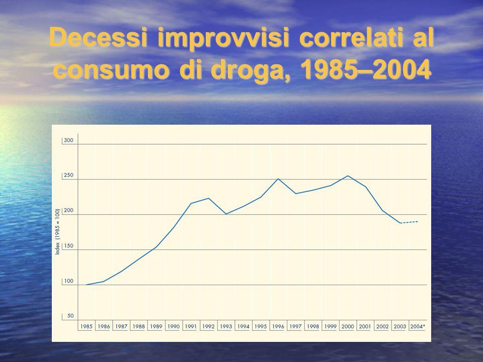 Decessi improvvisi correlati al consumo di droga, 1985–2004