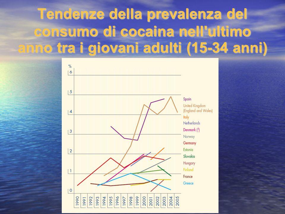Tendenze della prevalenza del consumo di cocaina nell'ultimo anno tra i giovani adulti (15-34 anni)