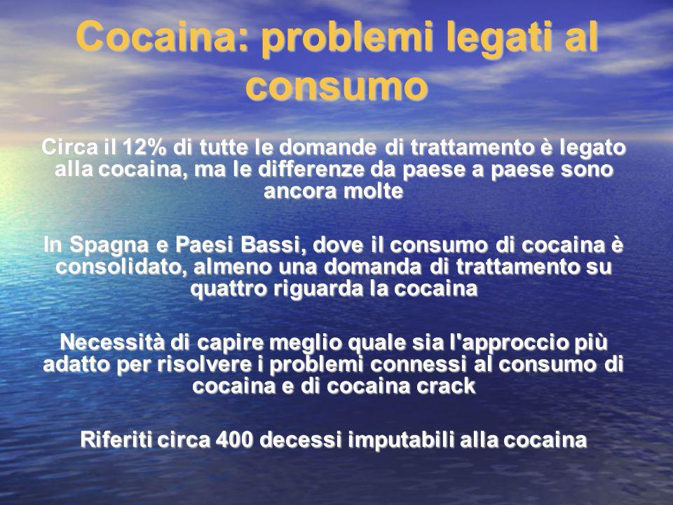 Cocaina: problemi legati al consumo Circa il 12% di tutte le domande di trattamento è legato alla cocaina, ma le differenze da paese a paese sono anco