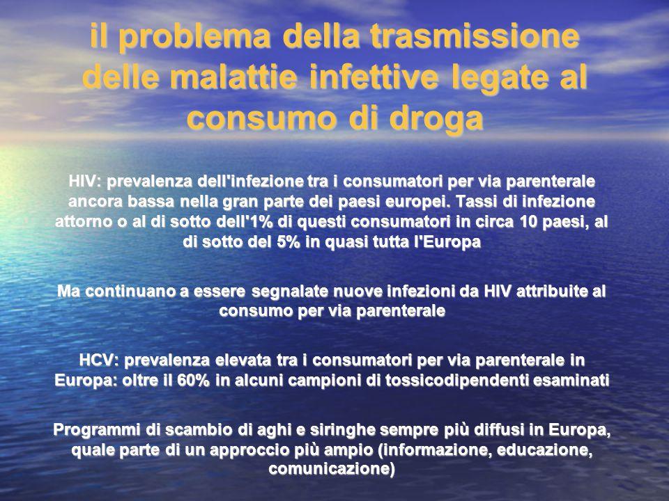 il problema della trasmissione delle malattie infettive legate al consumo di droga HIV: prevalenza dell'infezione tra i consumatori per via parenteral