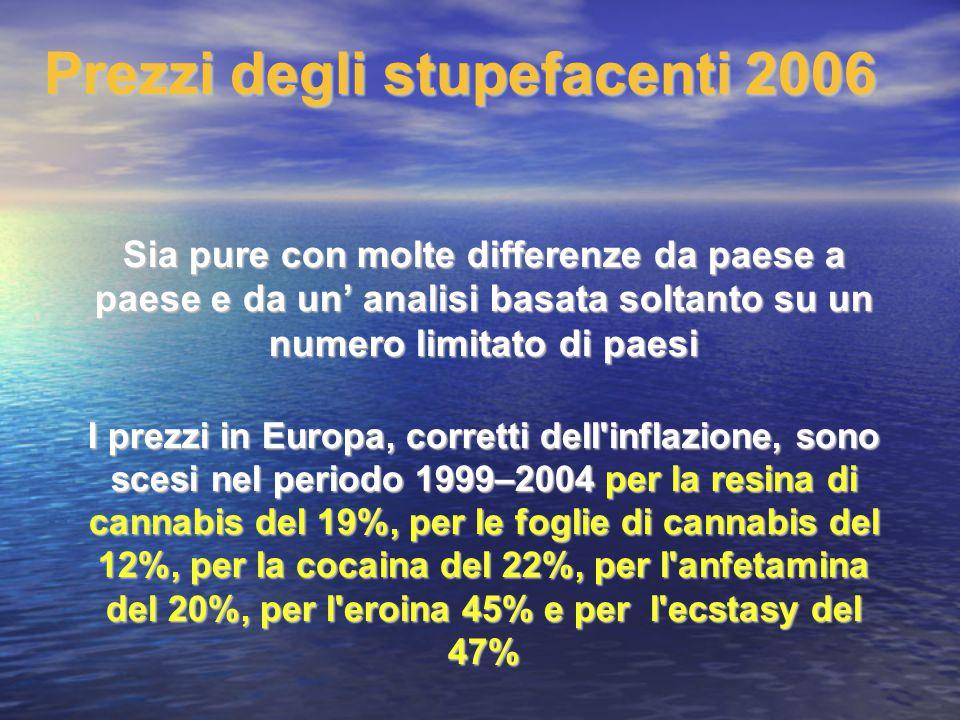 Prezzi degli stupefacenti 2006 Sia pure con molte differenze da paese a paese e da un' analisi basata soltanto su un numero limitato di paesi I prezzi