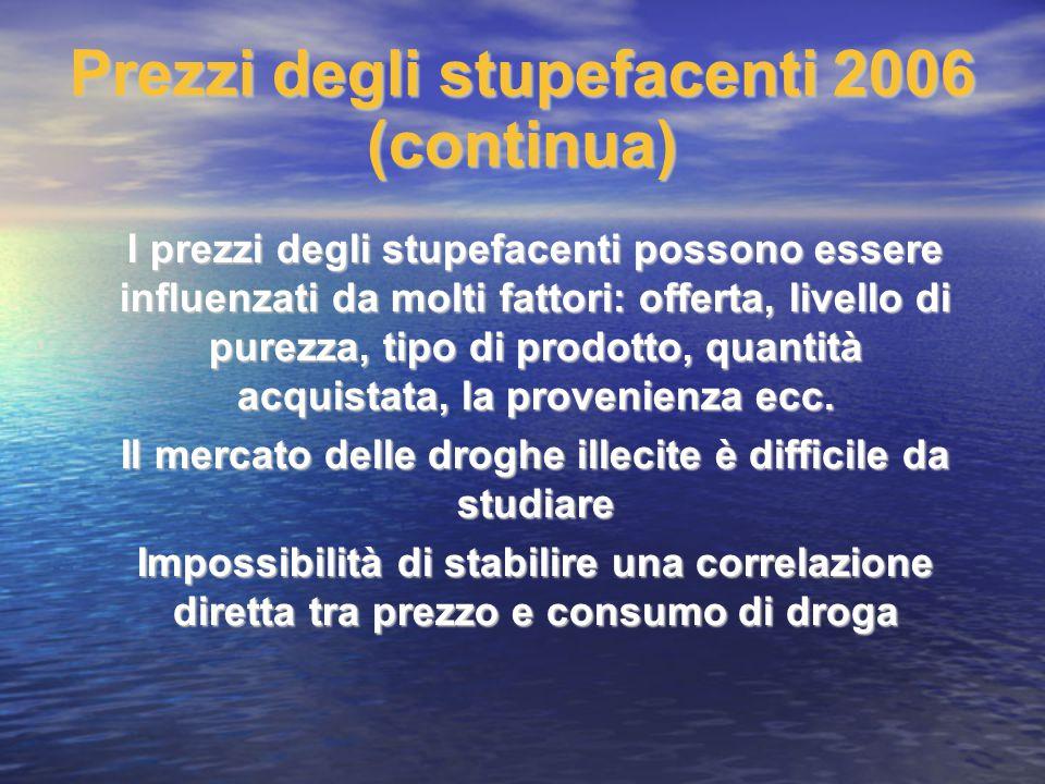 Prezzi degli stupefacenti 2006 (continua) I prezzi degli stupefacenti possono essere influenzati da molti fattori: offerta, livello di purezza, tipo