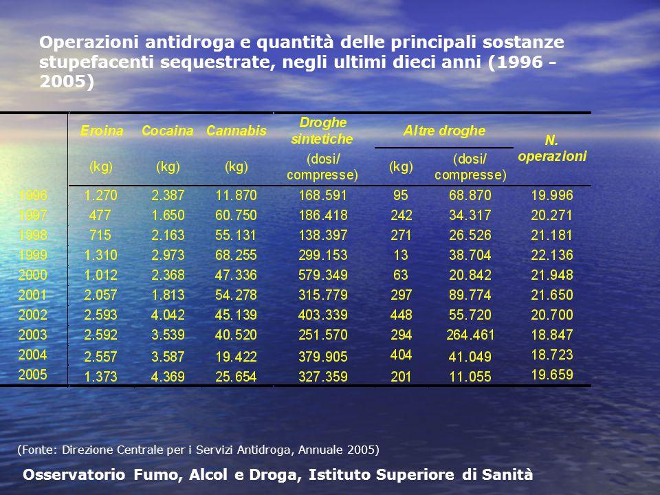 Operazioni antidroga e quantità delle principali sostanze stupefacenti sequestrate, negli ultimi dieci anni (1996 - 2005) (Fonte: Direzione Centrale p