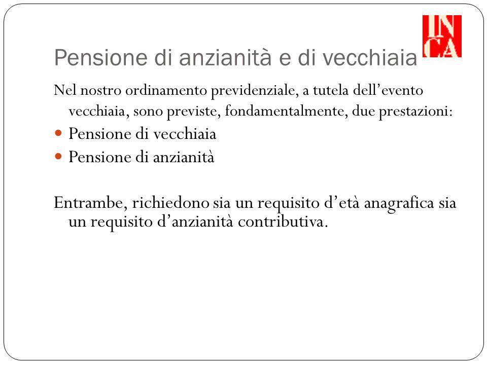 Articolo 12 – comma 2 Pensioni di anzianità Lavoratori con contribuzione esclusivamente da lavoro dipendente Milano Quota 96 raggiunta nel mese diDecorrenza oggiDecorrenza nuove regoleDifferenza gen-1101/01/201201/02/20121 mese feb-1101/01/201201/03/20122 mesi mar-1101/01/201201/04/20123 mesi apr-1101/01/201201/05/20124 mesi mag-1101/01/201201/06/20125 mesi giu-1101/01/201201/07/20126 mesi lug-1101/07/201201/08/20121 mese ago-1101/07/201201/09/20122 mesi set-1101/07/201201/10/20123 mesi ott-1101/07/201201/11/20124 mesi nov-1101/07/201201/12/20125 mesi dic-1101/07/201201/01/20136 mesi