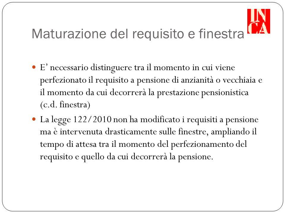 Articolo 12 – comma 2 Pensioni di anzianità Lavoratori con da lavoro autonomo, oppure mista autonomo-dipendente, che dal 2011 raggiungono i 40 anni di contributi Milano 40 anni di contributi nel mese diDecorrenza oggiDecorrenza nuove regoleDifferenza gen-1101/10/201101/08/201210 mesi feb-1101/10/201101/09/201211 mesi mar-1101/10/201101/10/201212 mesi apr-1101/01/201201/11/201210 mesi mag-1101/01/201201/12/201211 mesi giu-1101/01/201201/01/201312 mesi lug-1101/04/201201/02/201310 mesi ago-1101/04/201201/03/201311 mesi set-1101/04/201201/04/201312 mesi ott-1101/07/201201/05/201310 mesi nov-1101/07/201201/06/201311 mesi dic-1101/07/201201/07/201312 mesi