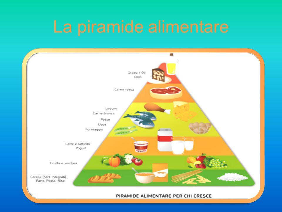La piramide alimentare, ideata dal dipartimento statunitense dell Agricoltura, datata 1992, rivista e attualizzata nel 2005 con modifiche importanti.