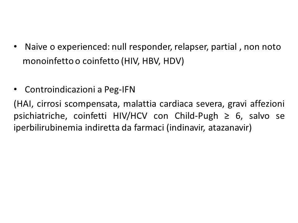Naive o experienced: null responder, relapser, partial, non noto monoinfetto o coinfetto (HIV, HBV, HDV) Controindicazioni a Peg-IFN (HAI, cirrosi sco