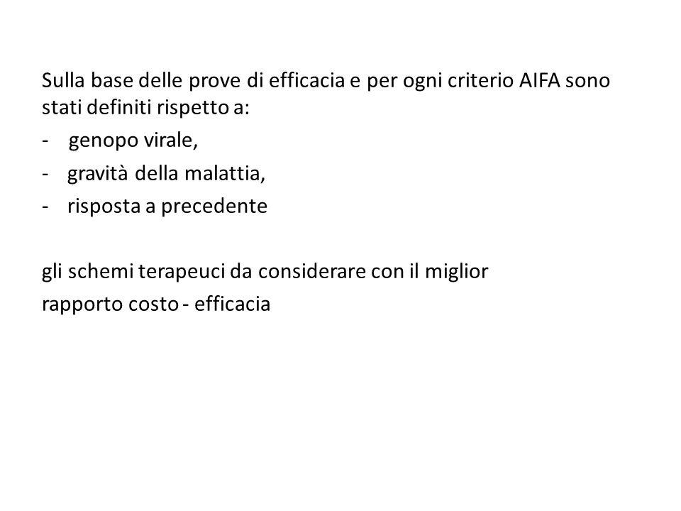 Sulla base delle prove di efficacia e per ogni criterio AIFA sono stati definiti rispetto a: - genopo virale, -gravità della malattia, -risposta a pre