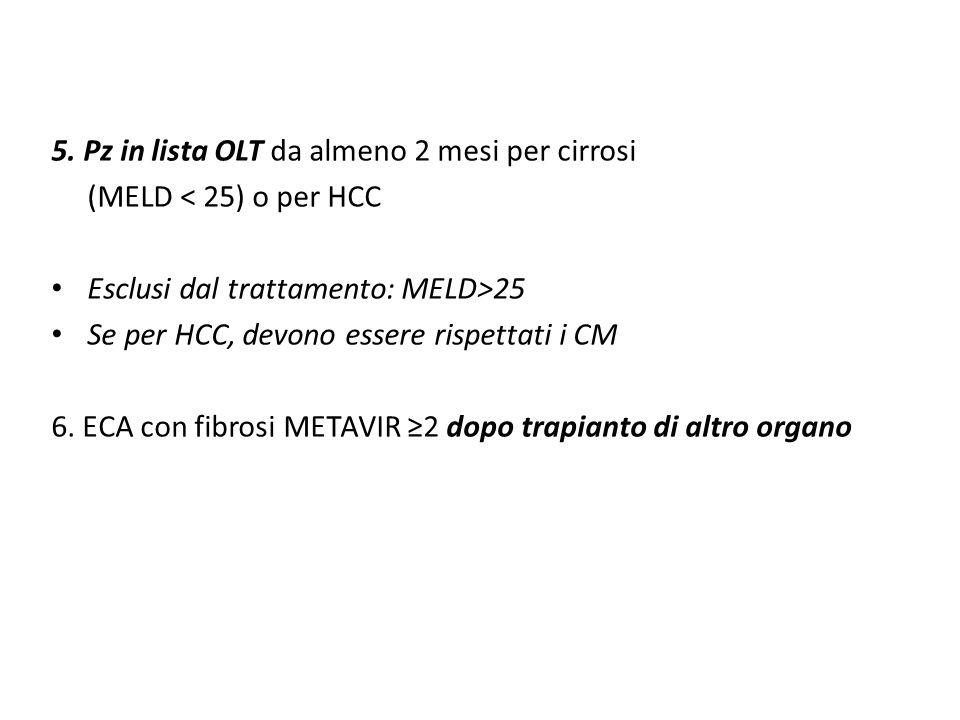 5. Pz in lista OLT da almeno 2 mesi per cirrosi (MELD < 25) o per HCC Esclusi dal trattamento: MELD>25 Se per HCC, devono essere rispettati i CM 6. EC