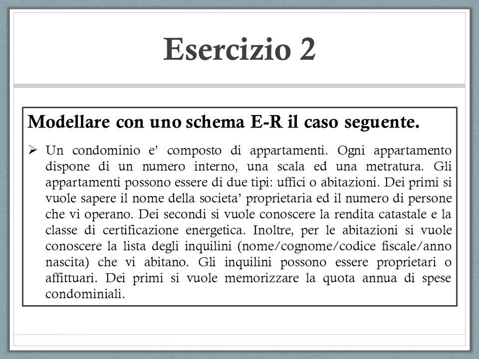 Esercizio 2 Modellare con uno schema E-R il caso seguente.  Un condominio e' composto di appartamenti. Ogni appartamento dispone di un numero interno