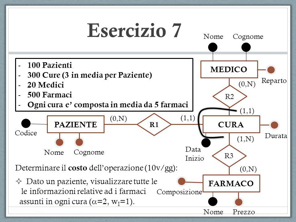 Esercizio 7 PAZIENTE R1 CURA R3 FARMACO R2 MEDICO (0,N) (1,1) (1,N) (0,N) (1,1) (0,N) - 100 Pazienti - 300 Cure (3 in media per Paziente) - 20 Medici