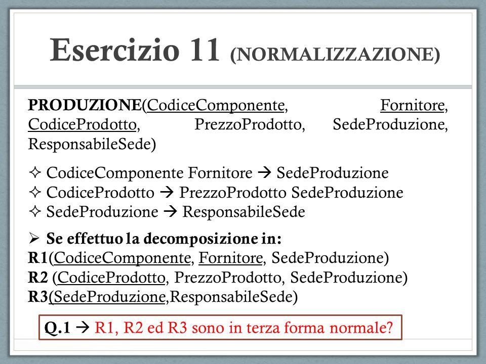 PRODUZIONE (CodiceComponente, Fornitore, CodiceProdotto, PrezzoProdotto, SedeProduzione, ResponsabileSede)  CodiceComponente Fornitore  SedeProduzio