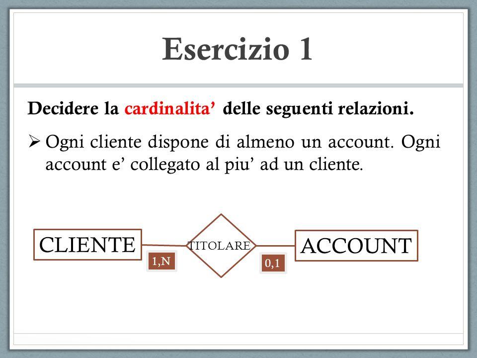 Esercizio 1 Decidere la cardinalita' delle seguenti relazioni.  Ogni cliente dispone di almeno un account. Ogni account e' collegato al piu' ad un cl