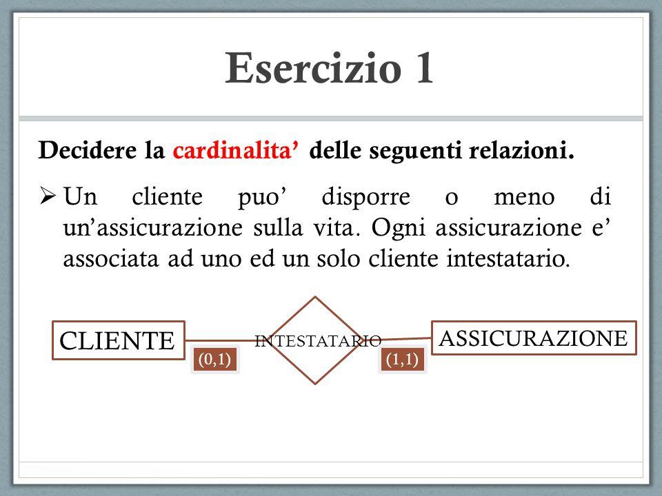 Esercizio 1 Decidere la cardinalita' delle seguenti relazioni.  Un cliente puo' disporre o meno di un'assicurazione sulla vita. Ogni assicurazione e'