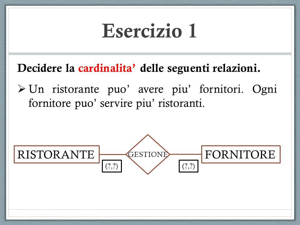Esercizio 1 Decidere la cardinalita' delle seguenti relazioni.  Un ristorante puo' avere piu' fornitori. Ogni fornitore puo' servire piu' ristoranti.