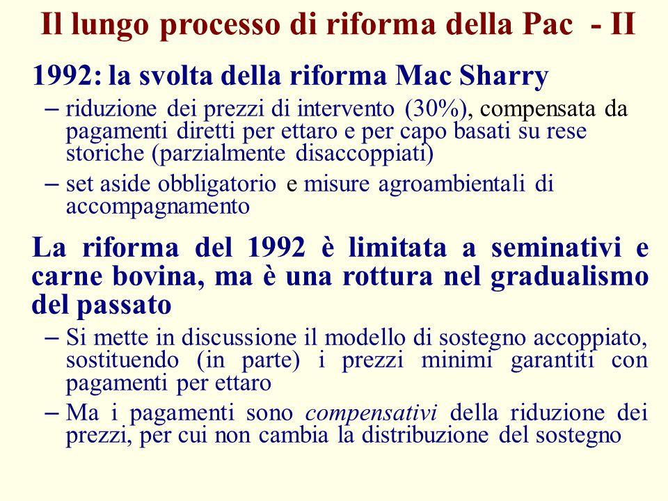 Il lungo processo di riforma della Pac - II 1992: la svolta della riforma Mac Sharry – riduzione dei prezzi di intervento (30%), compensata da pagamen
