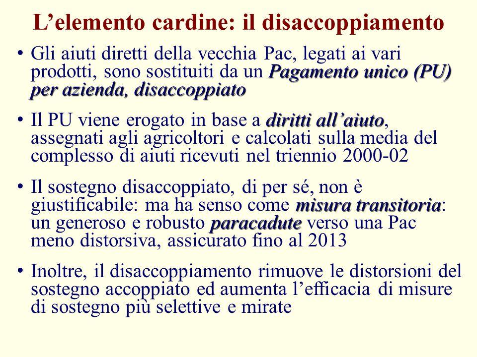 L'elemento cardine: il disaccoppiamento Pagamentounico (PU) per azienda, disaccoppiato Gli aiuti diretti della vecchia Pac, legati ai vari prodotti, s
