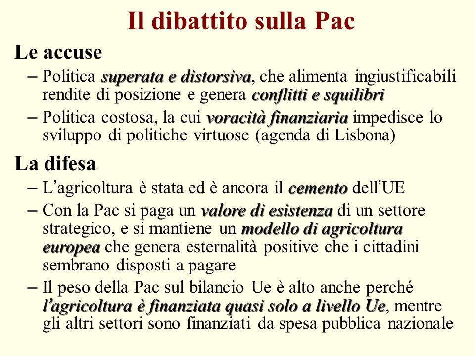 Il dibattito sulla Pac Le accuse superata e distorsiva conflitti e squilibri – Politica superata e distorsiva, che alimenta ingiustificabili rendite d