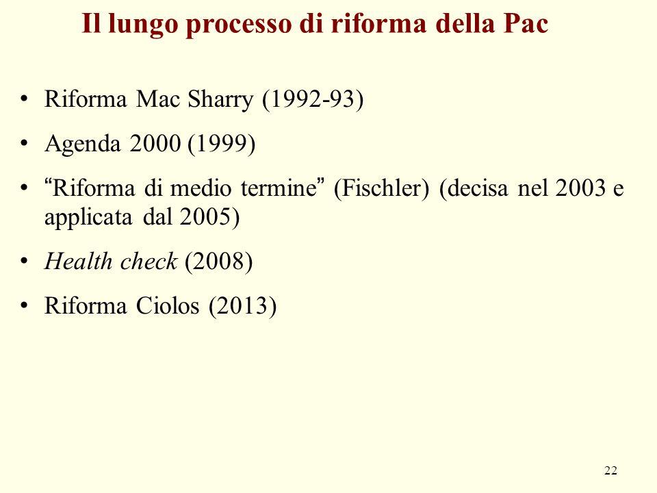 """Il lungo processo di riforma della Pac Riforma Mac Sharry (1992-93) Agenda 2000 (1999) """"Riforma di medio termine"""" (Fischler) (decisa nel 2003 e applic"""