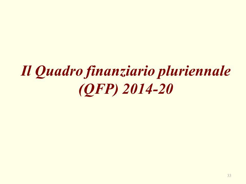Il Quadro finanziario pluriennale (QFP) 2014-20 33