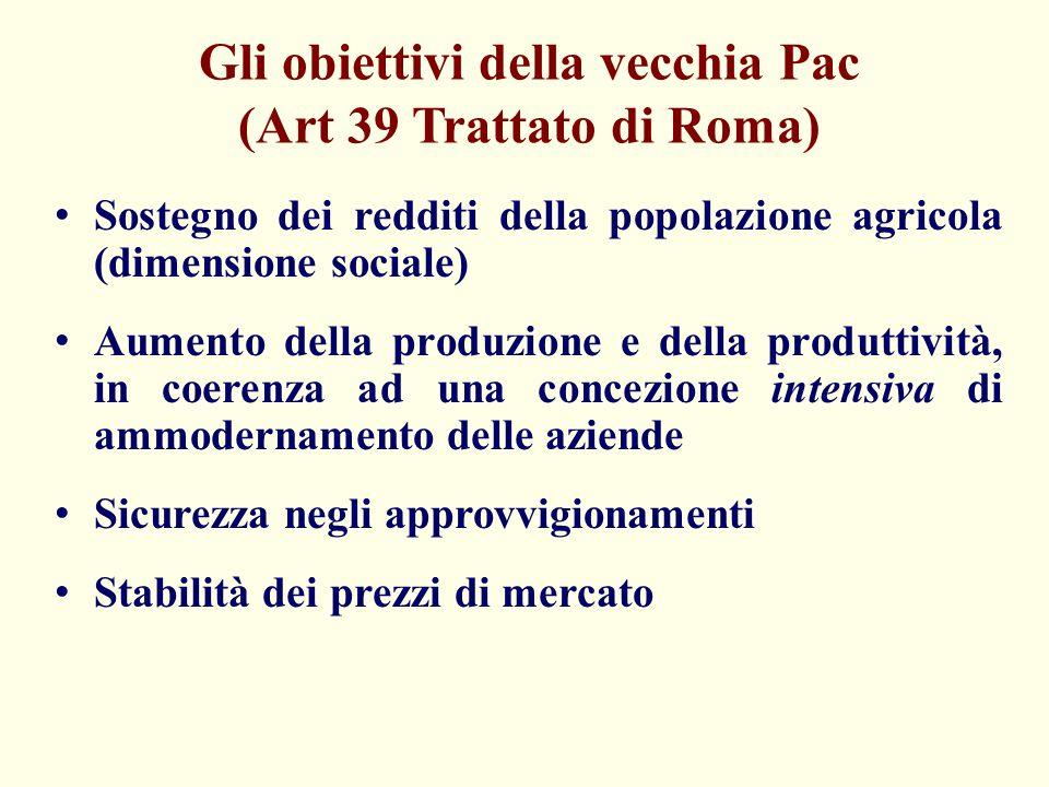 Gli obiettivi della vecchia Pac (Art 39 Trattato di Roma) Sostegno dei redditi della popolazione agricola (dimensione sociale) Aumento della produzion