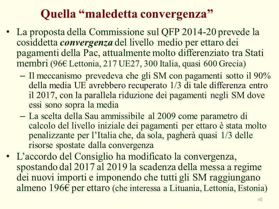 """Quella """"maledetta convergenza"""" La proposta della Commissione sul QFP 2014-20 prevede la cosiddetta convergenza del livello medio per ettaro dei pagame"""