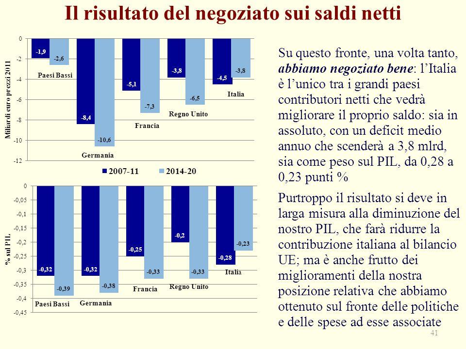 Il risultato del negoziato sui saldi netti 41 Su questo fronte, una volta tanto, abbiamo negoziato bene: l'Italia è l'unico tra i grandi paesi contrib