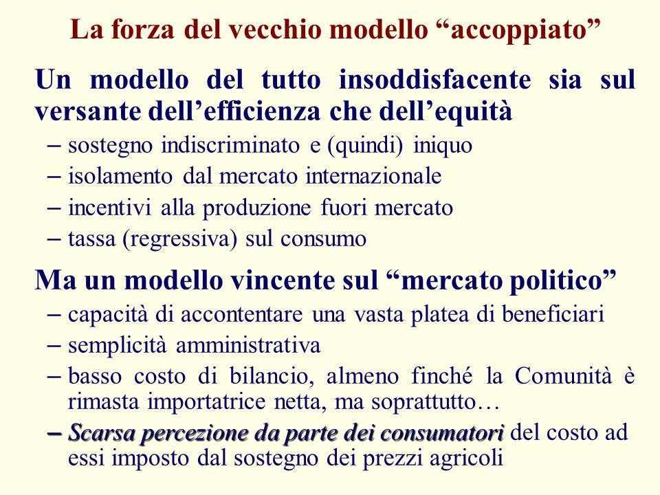 """La forza del vecchio modello """"accoppiato"""" Un modello del tutto insoddisfacente sia sul versante dell'efficienza che dell'equità – sostegno indiscrimin"""