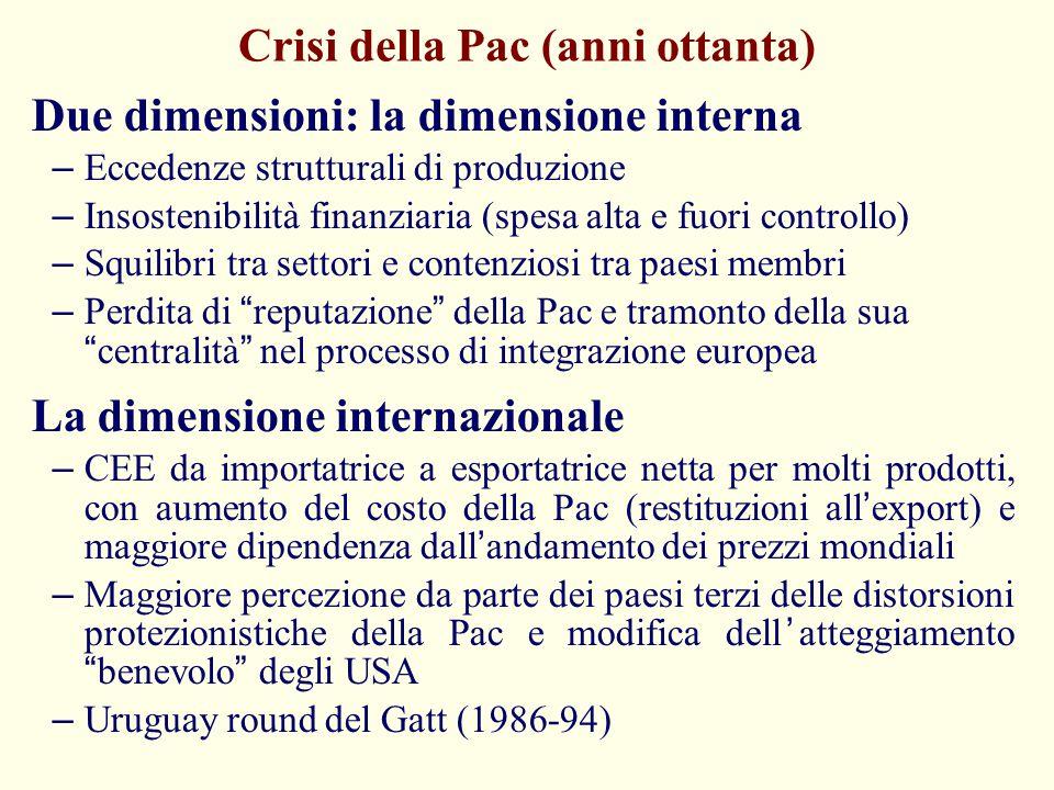 Crisi della Pac (anni ottanta) Due dimensioni: la dimensione interna – Eccedenze strutturali di produzione – Insostenibilità finanziaria (spesa alta e
