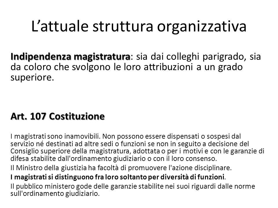 L'attuale struttura organizzativa Indipendenza magistratura Indipendenza magistratura: sia dai colleghi parigrado, sia da coloro che svolgono le loro