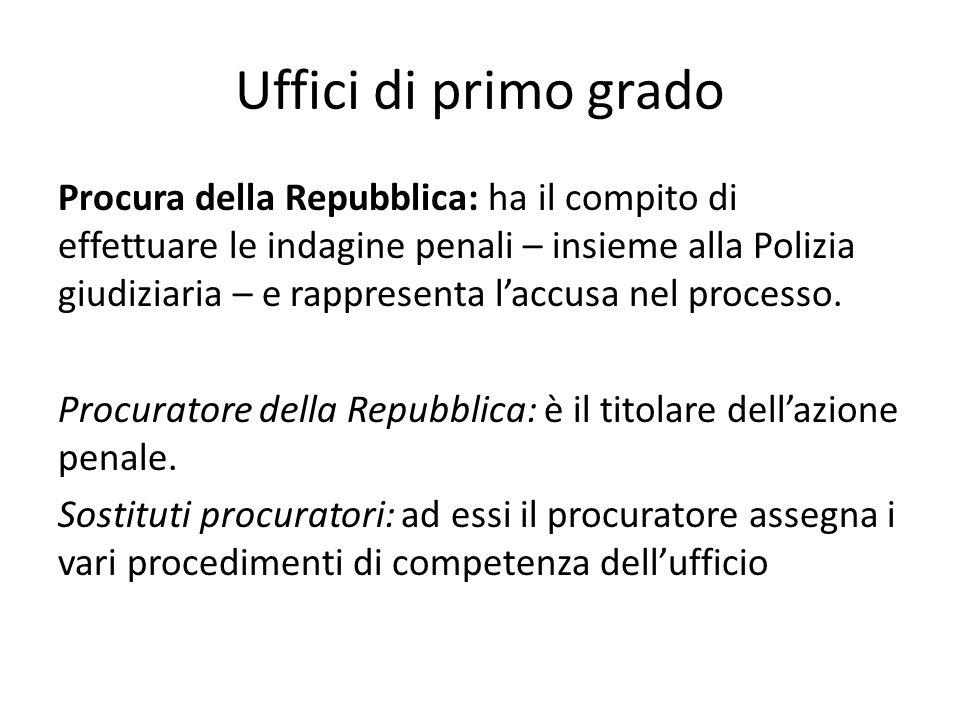Uffici di primo grado Procura della Repubblica: ha il compito di effettuare le indagine penali – insieme alla Polizia giudiziaria – e rappresenta l'ac