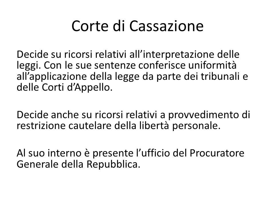Corte di Cassazione Decide su ricorsi relativi all'interpretazione delle leggi. Con le sue sentenze conferisce uniformità all'applicazione della legge