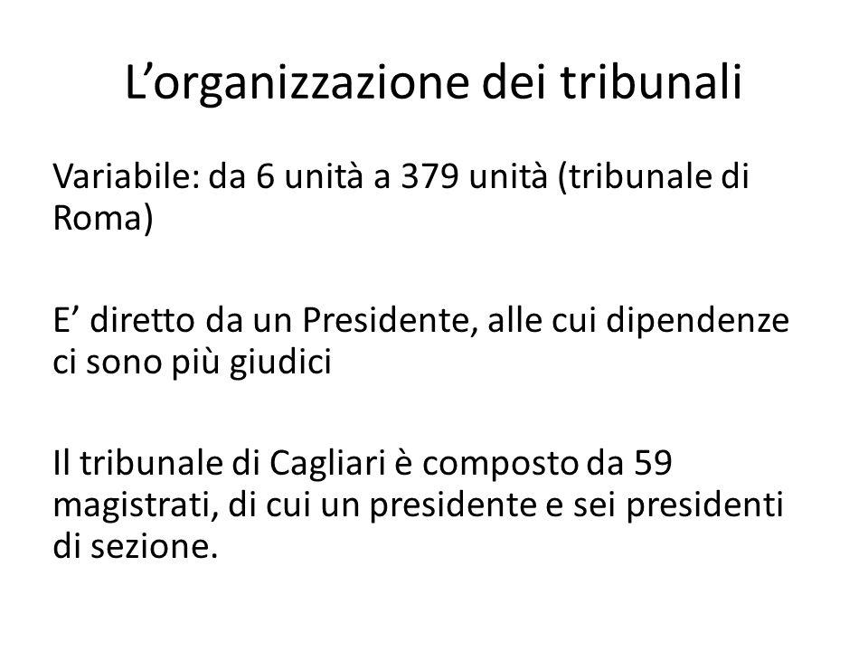 L'organizzazione dei tribunali Variabile: da 6 unità a 379 unità (tribunale di Roma) E' diretto da un Presidente, alle cui dipendenze ci sono più giud