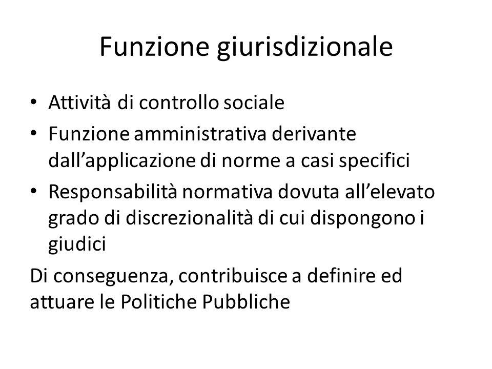 Funzione giurisdizionale Attività di controllo sociale Funzione amministrativa derivante dall'applicazione di norme a casi specifici Responsabilità no