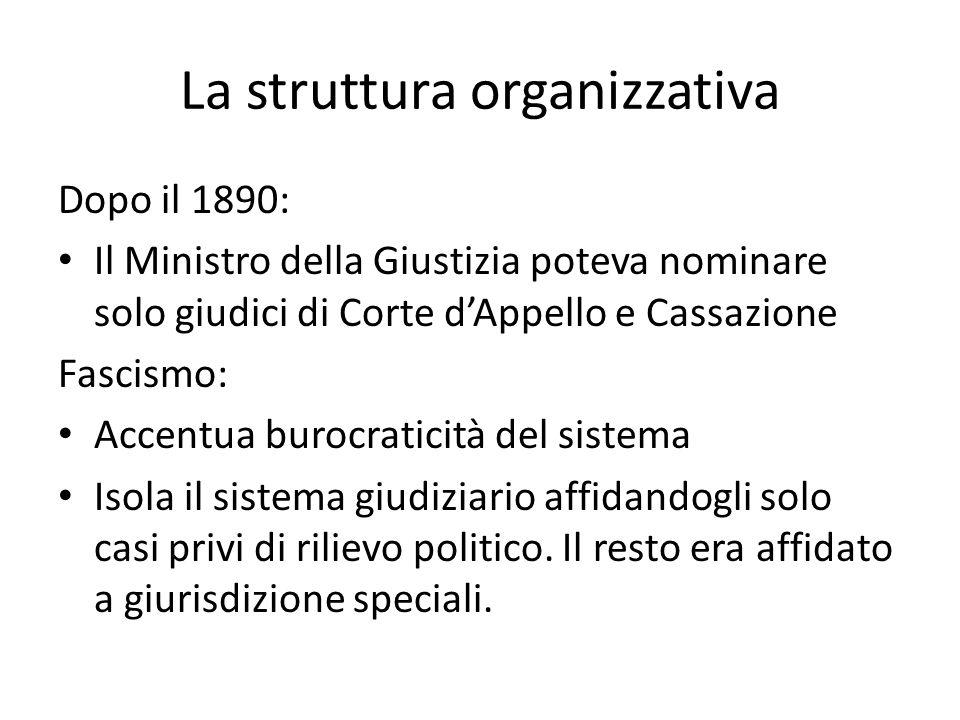 La struttura organizzativa Dopo il 1890: Il Ministro della Giustizia poteva nominare solo giudici di Corte d'Appello e Cassazione Fascismo: Accentua b