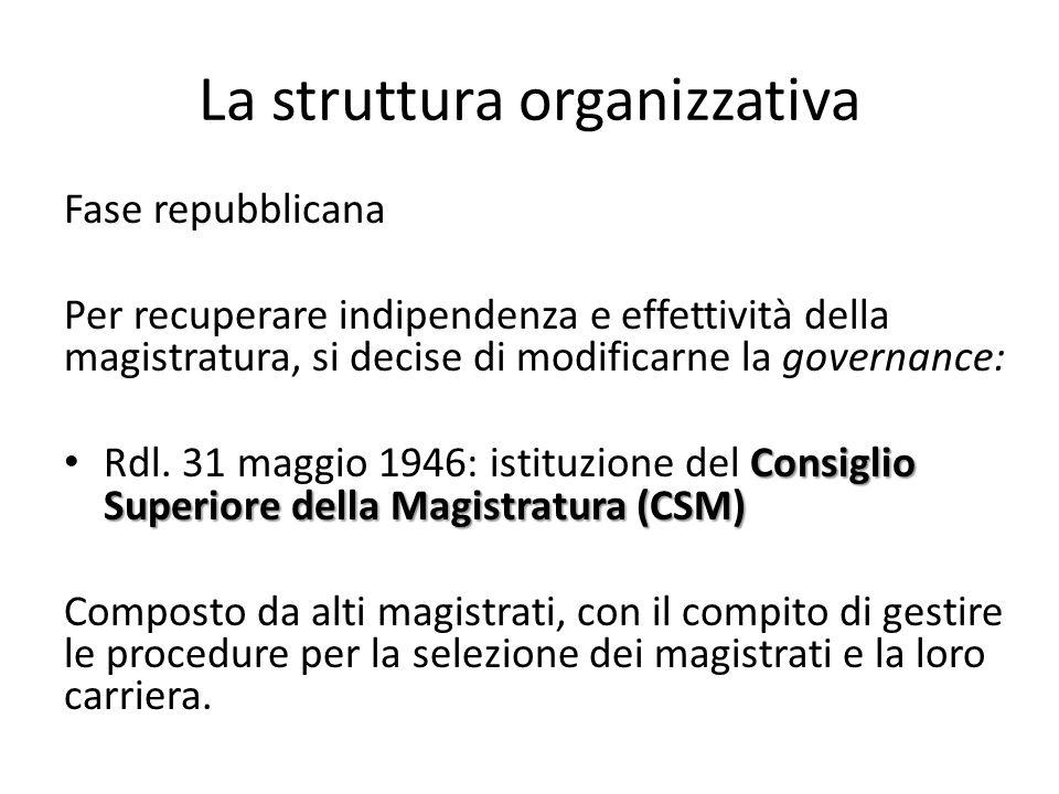 La struttura organizzativa Fase repubblicana Per recuperare indipendenza e effettività della magistratura, si decise di modificarne la governance: Con