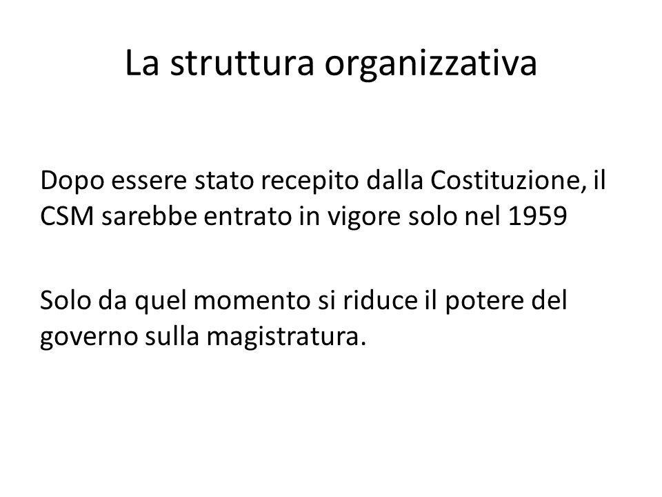 La struttura organizzativa Dopo essere stato recepito dalla Costituzione, il CSM sarebbe entrato in vigore solo nel 1959 Solo da quel momento si riduc