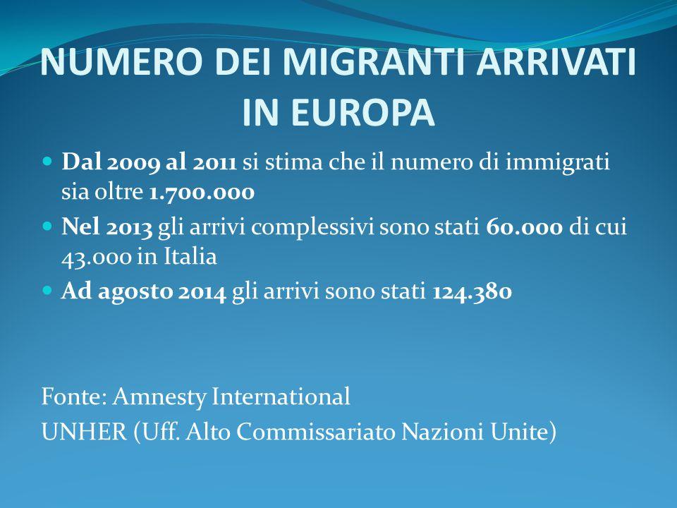 NUMERO DEI MIGRANTI ARRIVATI IN EUROPA Dal 2009 al 2011 si stima che il numero di immigrati sia oltre 1.700.000 Nel 2013 gli arrivi complessivi sono s