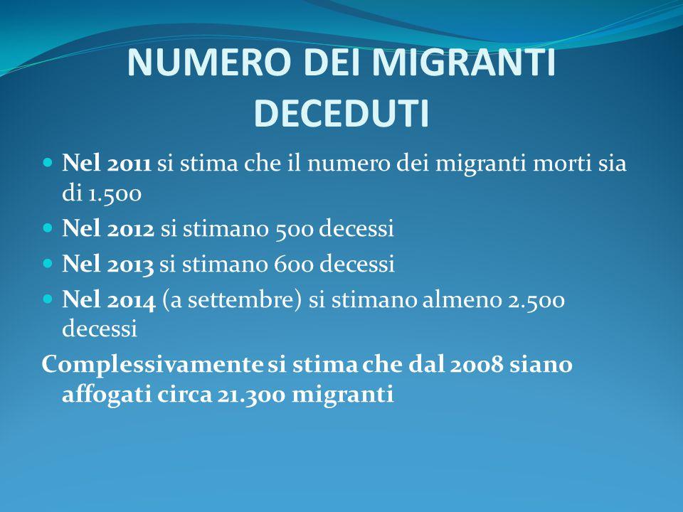 NUMERO DEI MIGRANTI DECEDUTI Nel 2011 si stima che il numero dei migranti morti sia di 1.500 Nel 2012 si stimano 500 decessi Nel 2013 si stimano 600 d