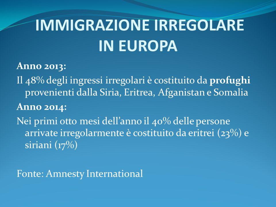 NUMERO DEI MIGRANTI ARRIVATI IN EUROPA Dal 2009 al 2011 si stima che il numero di immigrati sia oltre 1.700.000 Nel 2013 gli arrivi complessivi sono stati 60.000 di cui 43.000 in Italia Ad agosto 2014 gli arrivi sono stati 124.380 Fonte: Amnesty International UNHER (Uff.