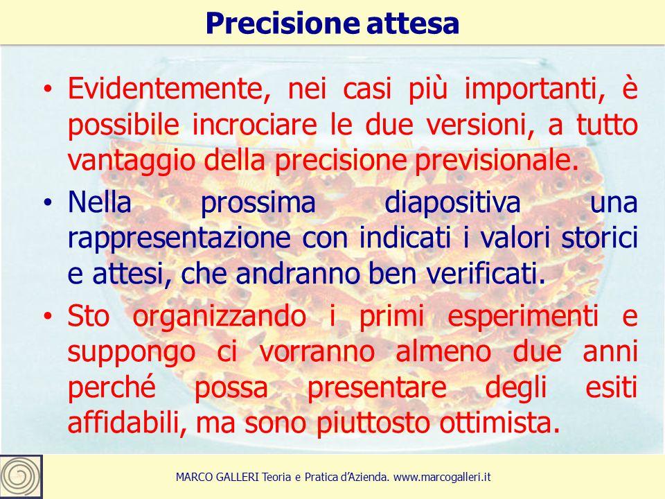 11 Precisione attesa MARCO GALLERI Teoria e Pratica d'Azienda.