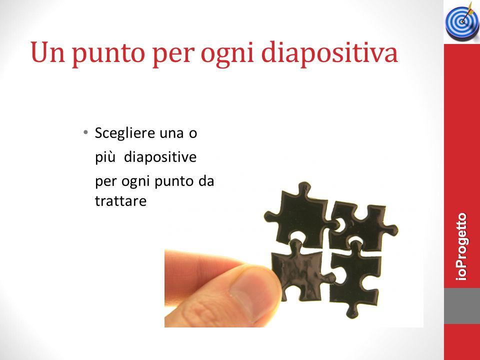 Scrivere il meno possibile Su ogni diapositiva deve esserci scritto il meno possibile.