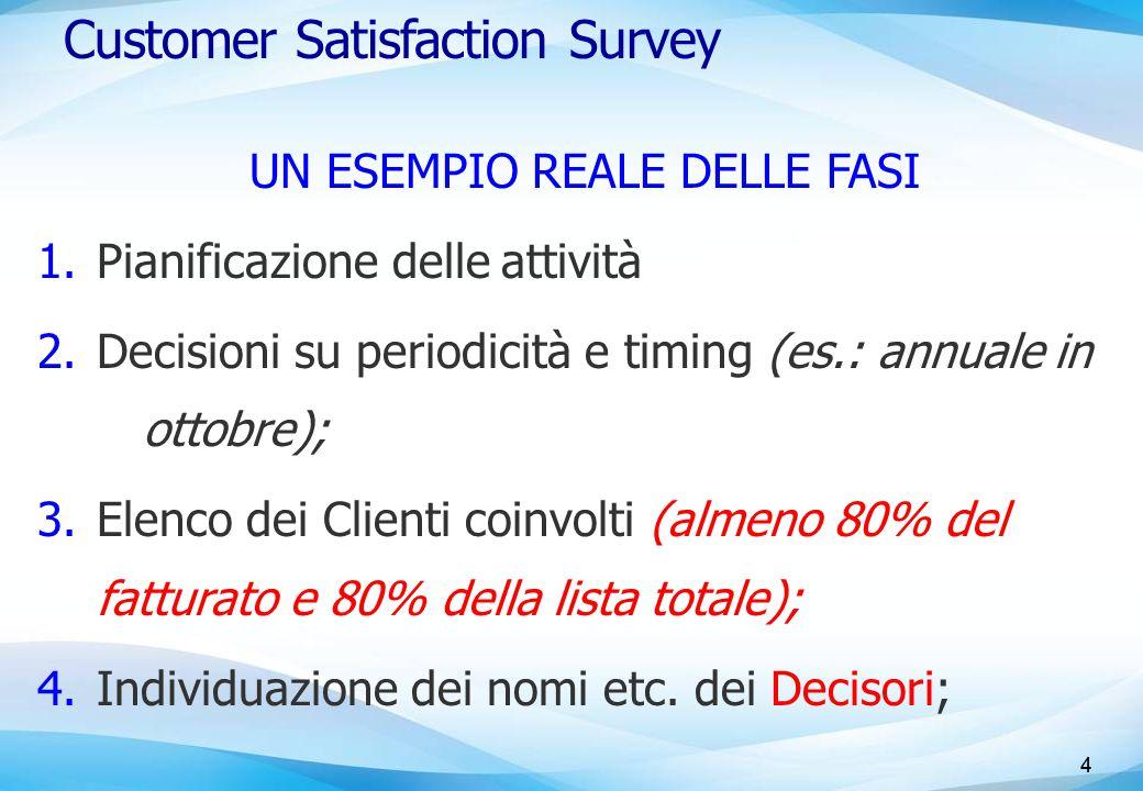 4 Customer Satisfaction Survey UN ESEMPIO REALE DELLE FASI 1.Pianificazione delle attività 2.Decisioni su periodicità e timing (es.: annuale in ottobr