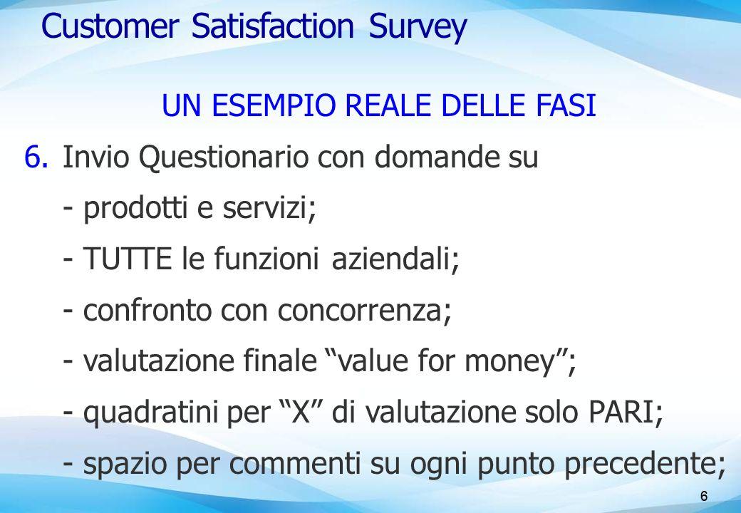 6 Customer Satisfaction Survey UN ESEMPIO REALE DELLE FASI 6.Invio Questionario con domande su - prodotti e servizi; - TUTTE le funzioni aziendali; -