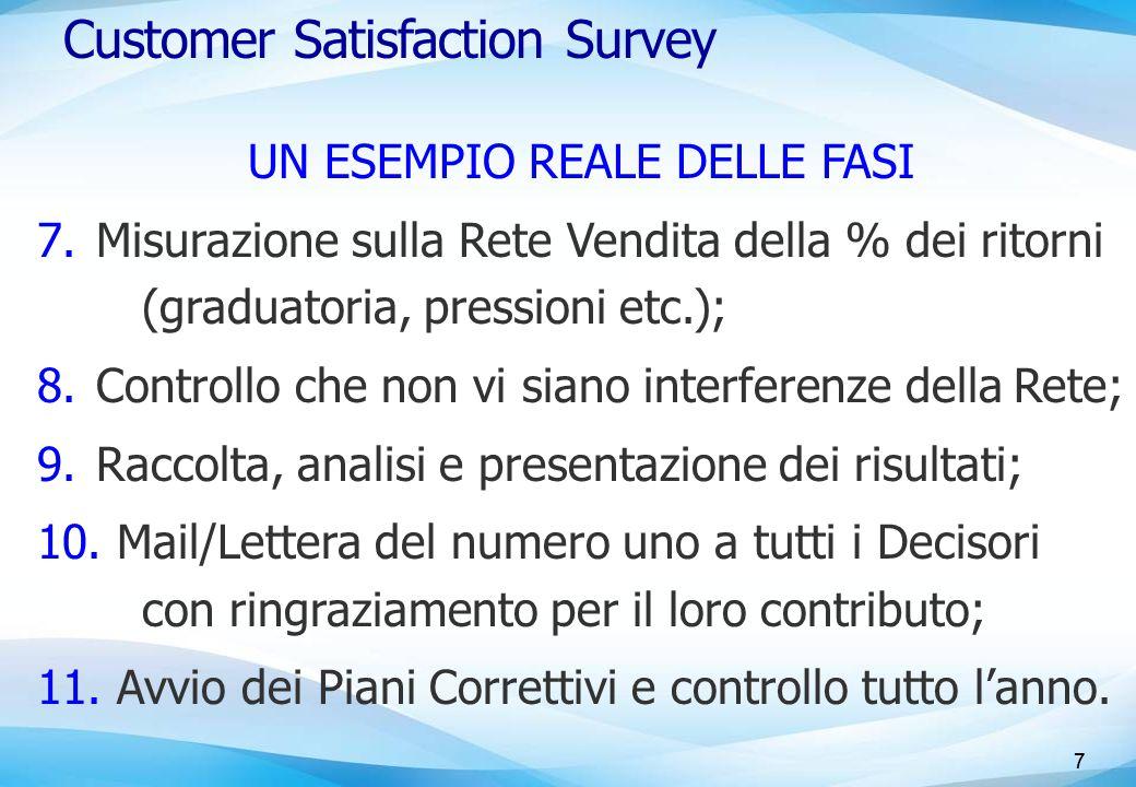 7 Customer Satisfaction Survey UN ESEMPIO REALE DELLE FASI 7.Misurazione sulla Rete Vendita della % dei ritorni (graduatoria, pressioni etc.); 8.Contr