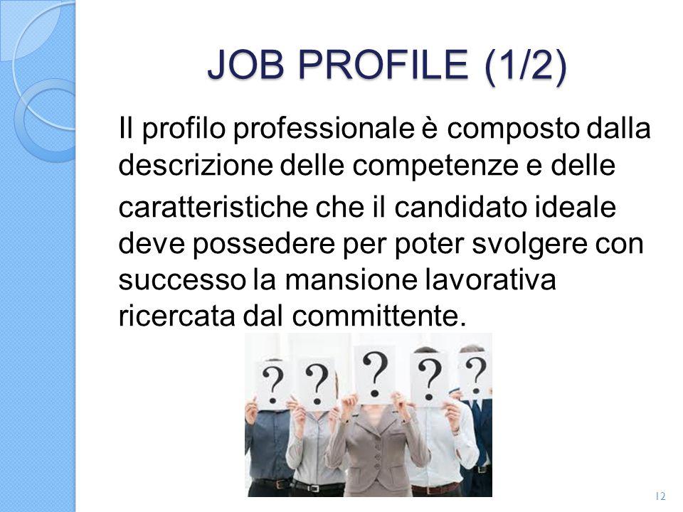 JOB PROFILE (1/2) Il profilo professionale è composto dalla descrizione delle competenze e delle caratteristiche che il candidato ideale deve possedere per poter svolgere con successo la mansione lavorativa ricercata dal committente.