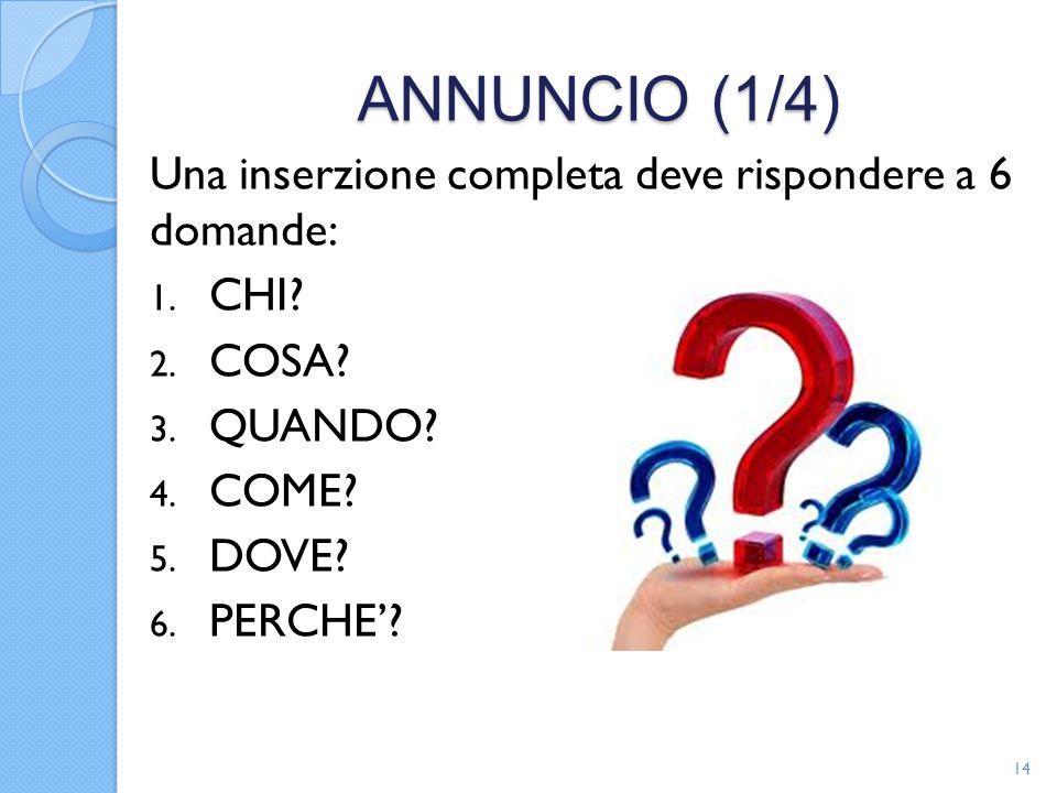 ANNUNCIO (1/4) Una inserzione completa deve rispondere a 6 domande: 1.