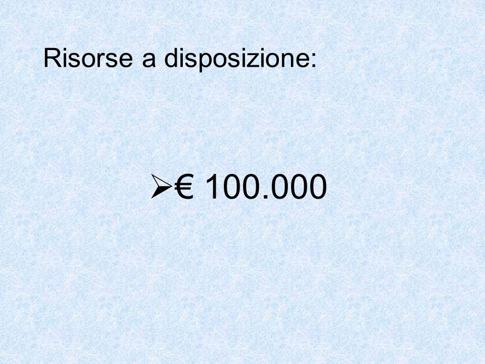 Risorse a disposizione:  € 100.000